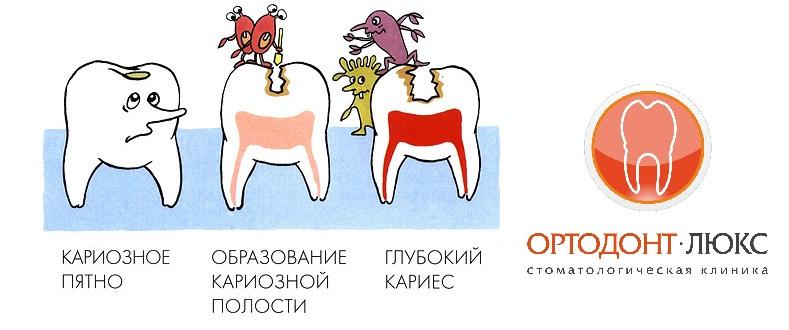 больной зуб картинки здоровый и