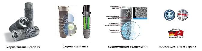 зубные импланты в Калининграде