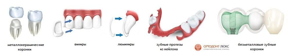 зубные протезы Калининград